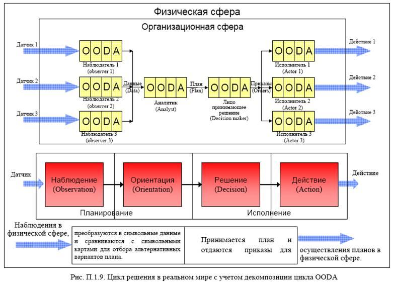 http://milresource.ru/P-1-9.jpg